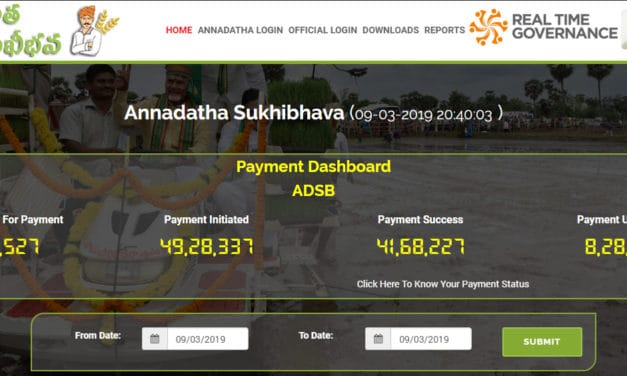 AP Annadata Sukhibhava Farmer List District and Village wise 2019