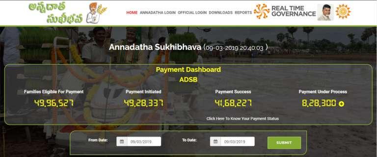 AP Annadata Sukhibhava Farmer List District and Village wise 2019