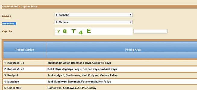 Gujarat CEO 2019 Voter List Download