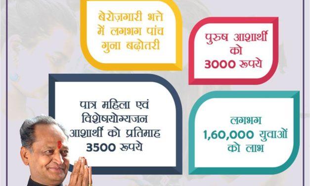 Rajasthan Yuva Sambal Yojana, Rajasthan Berojgari Bhatta Yojana 2019, Rs. 3500 pm