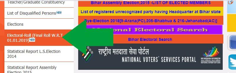 Bihar CEO Electoral Roll PDF