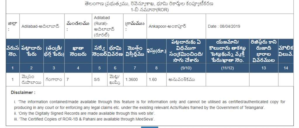 Telangana Land Records patron name list