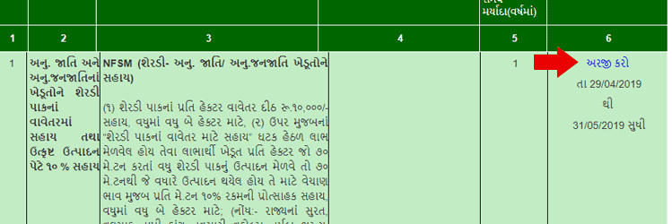 Ikhedut Portal Gujarat Scheme Online Apply