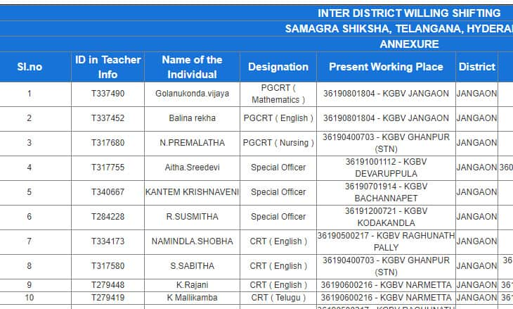 CDSE Telangana Inter District Transfer Status