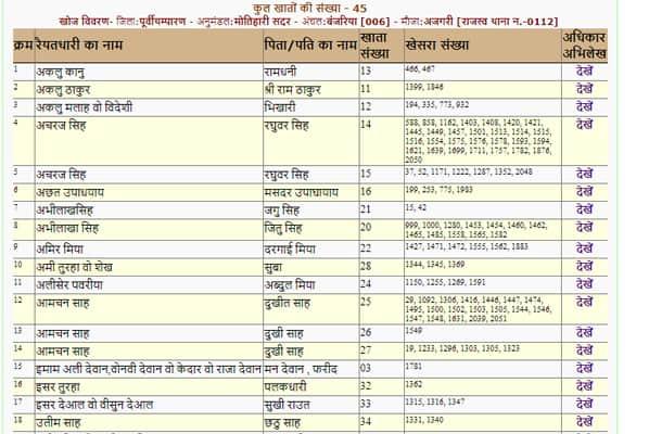 Bihar Apna Khata List