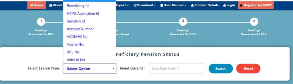 Bihar Old Age Pension Beneficiary Status