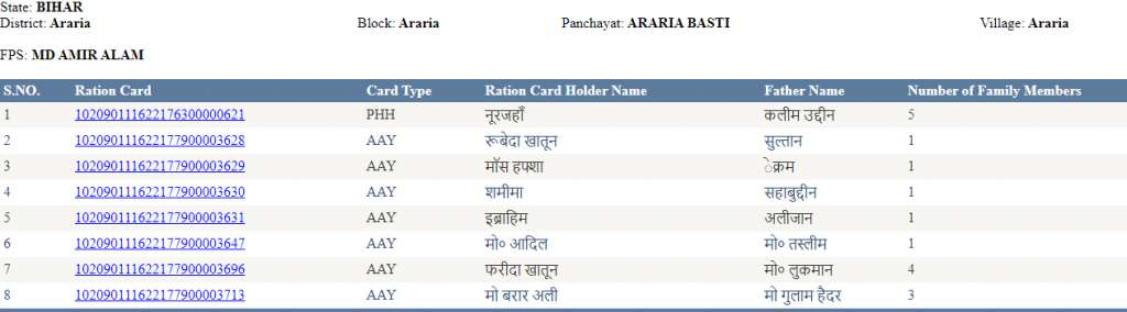 Bihar Ration Card List 2020