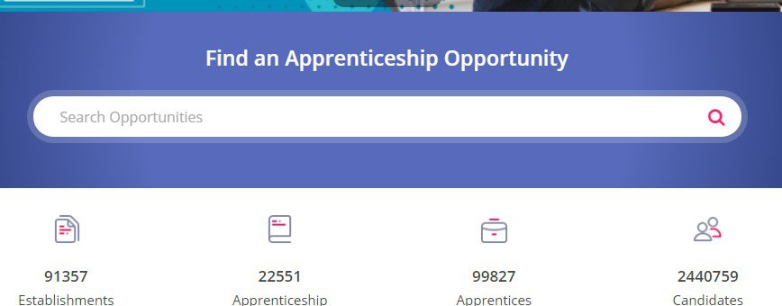 Find Apprenticeship Opportunity